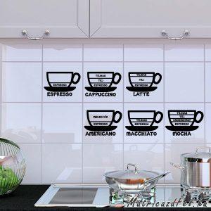 kávé fajták csempematrica